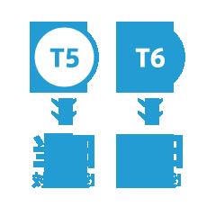 T5は当日、T6は翌日対応が可能